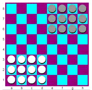 Расстановка шашек в игре шашки уголки